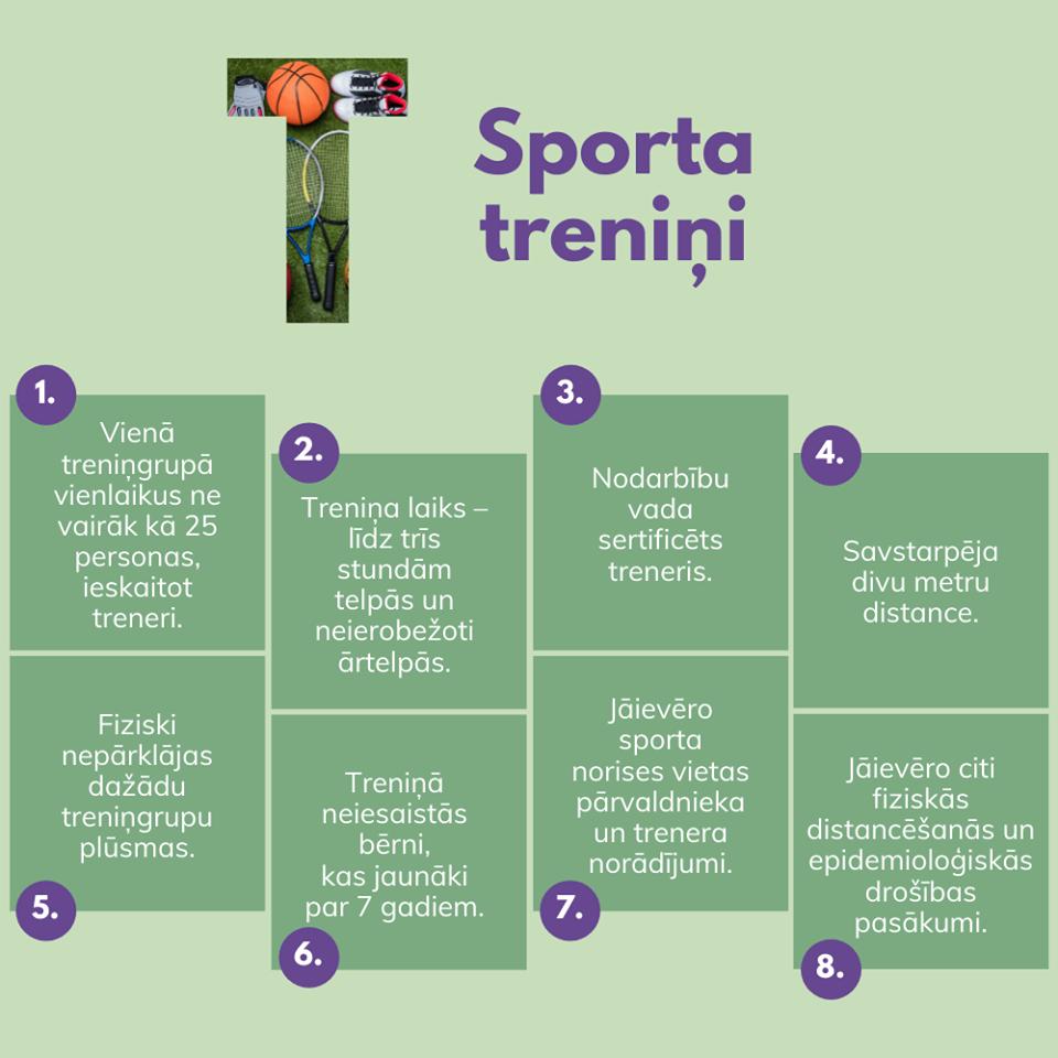 Sporta treniņu noteikumi